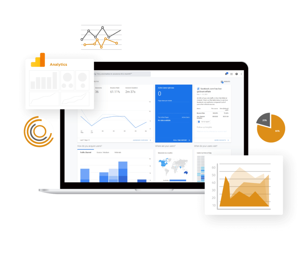 web analytics service ae wide solutions